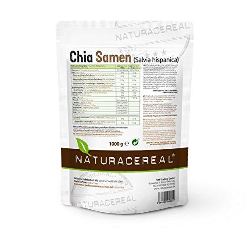 Chia-Samen-von-NATURACEREAL–Chiasamen-in-Premium-Qualitt–Chia-Saat-vegan-naturbelassen-ohne-Gentechnik-mit-Omega-3–Saat-der-Chia-Pflanze-Salva-Hispanica-geprft-in-Deutschland-0-1