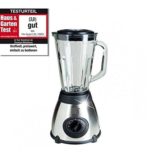 VitaSpeed-Edelstahl-Standmixer-Smoothie-Maker-mit-Glaskrug-500-Watt-15-L-Fassungsvermgen-Mixer-mit-19000-Umin-max-Edelstahl-0